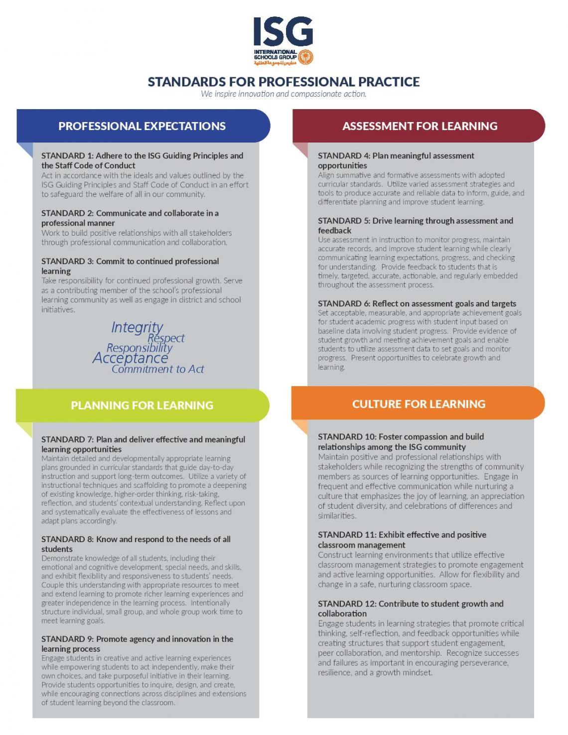 ISG Standards for Professional Practice